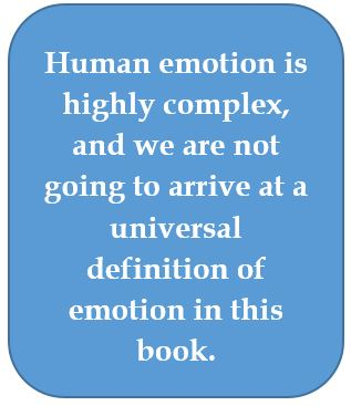 Human-emotion