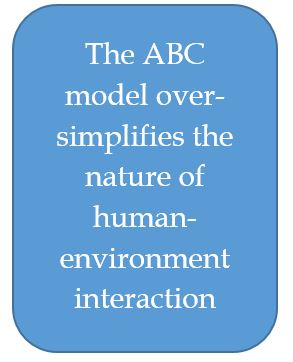The ABC model oversimplifies